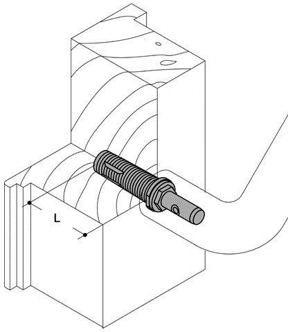 HEWI BA5.1 2 x Montageset für Türstärke ab 50 mm unsichtbare Montage